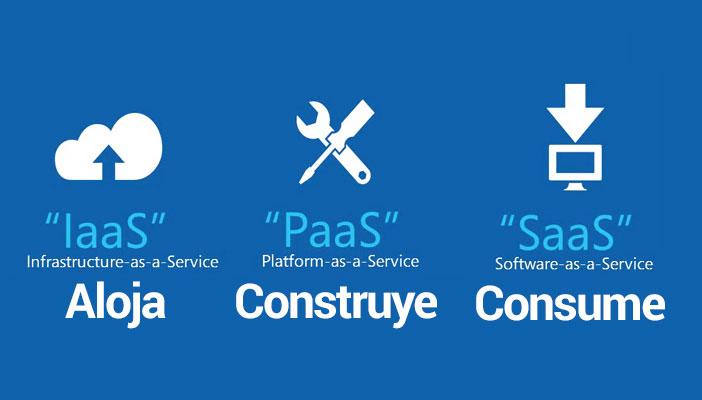 Hosting con IP en Perú 17